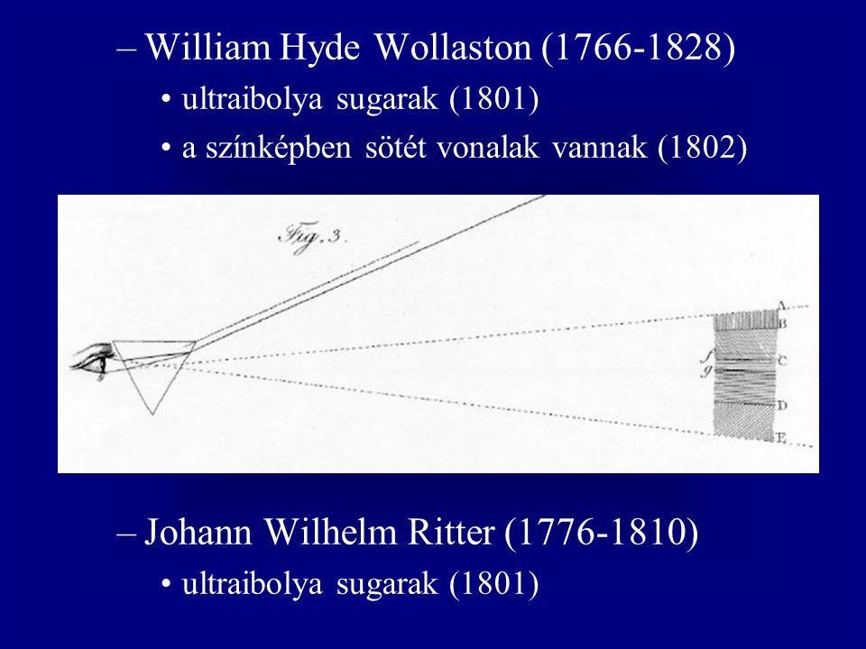 William Hyde Wollaston (1766-1828)