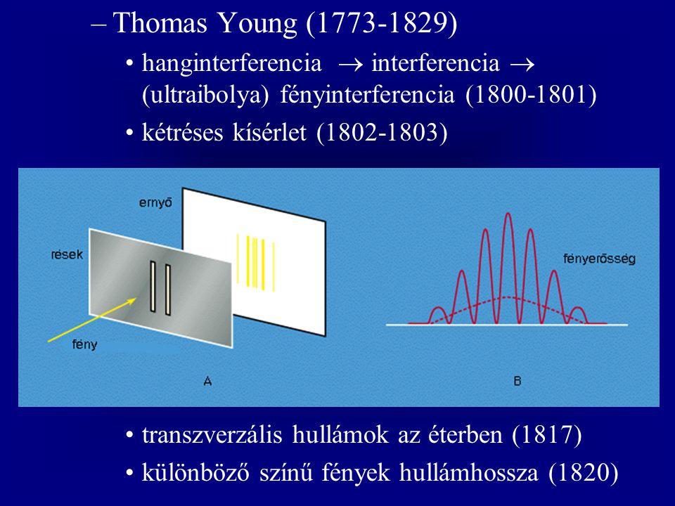 Thomas Young (1773-1829) hanginterferencia  interferencia  (ultraibolya) fényinterferencia (1800-1801)