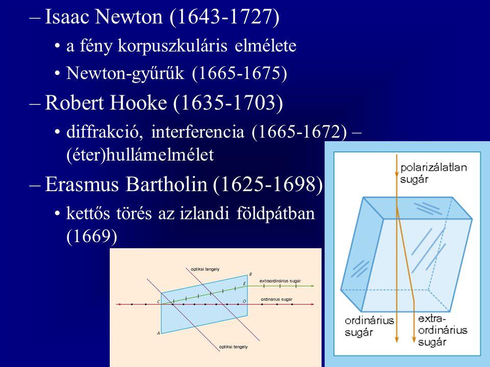 Isaac Newton (1643-1727) Robert Hooke (1635-1703)