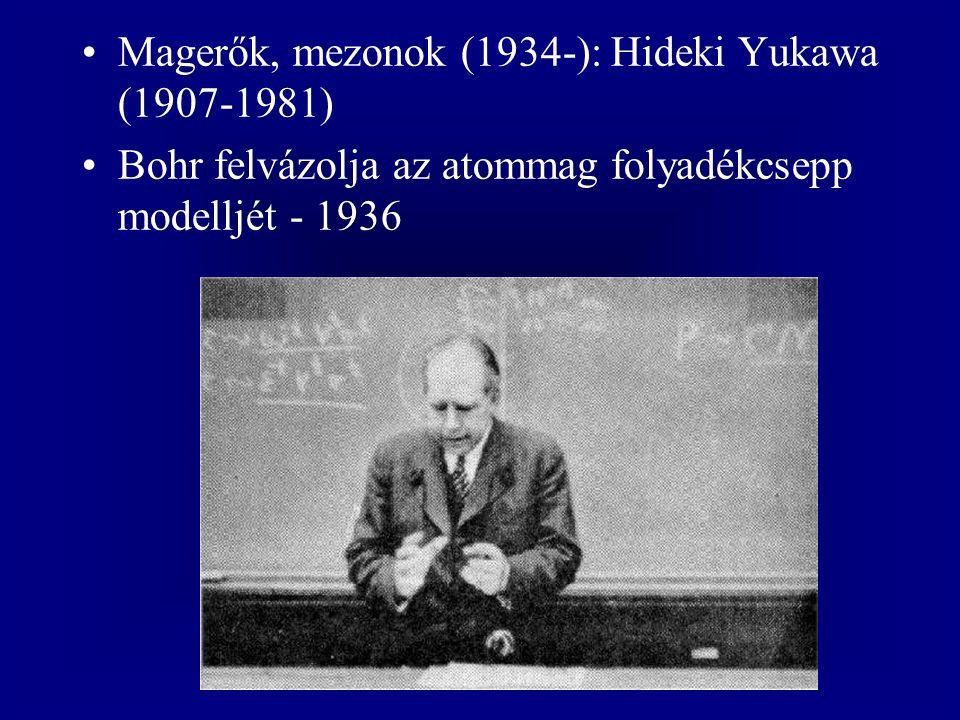 Magerők, mezonok (1934-): Hideki Yukawa (1907-1981)