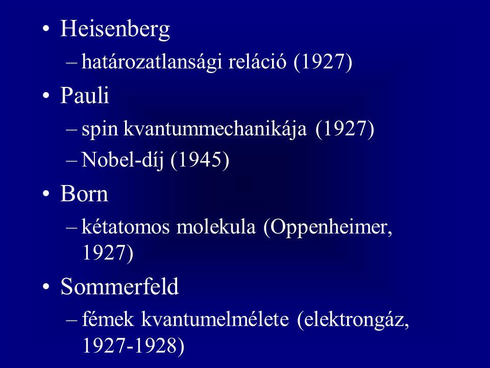 Heisenberg Pauli Born Sommerfeld határozatlansági reláció (1927)