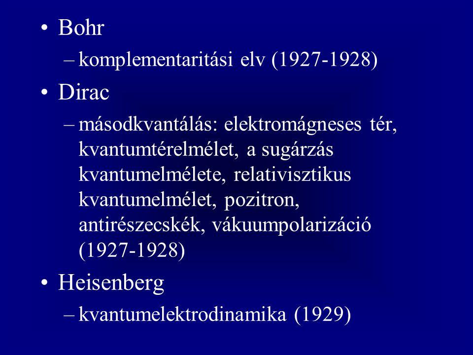 Bohr Dirac Heisenberg komplementaritási elv (1927-1928)