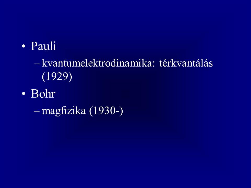 Pauli Bohr kvantumelektrodinamika: térkvantálás (1929)