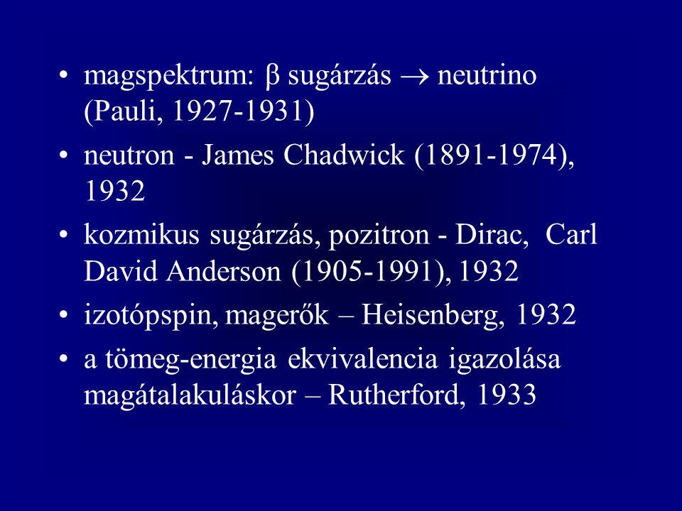 magspektrum: β sugárzás  neutrino (Pauli, 1927-1931)