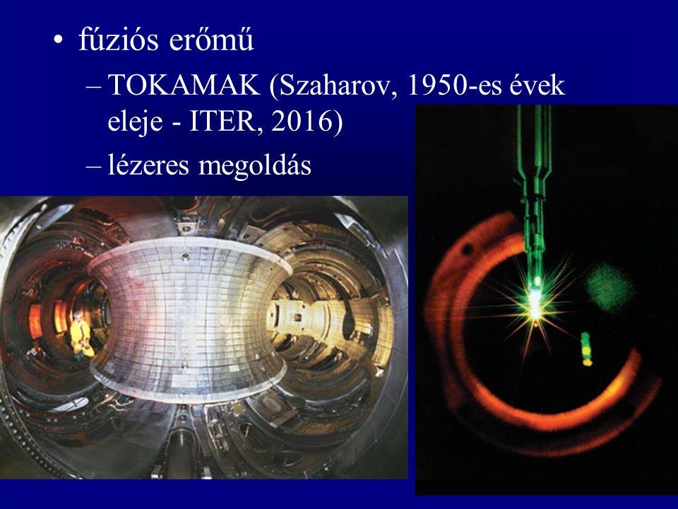 fúziós erőmű TOKAMAK (Szaharov, 1950-es évek eleje - ITER, 2016)