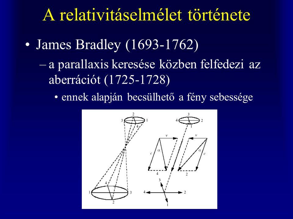 A relativitáselmélet története