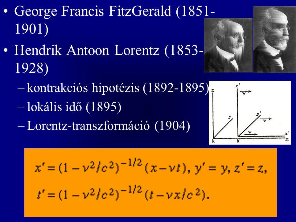 George Francis FitzGerald (1851-1901)