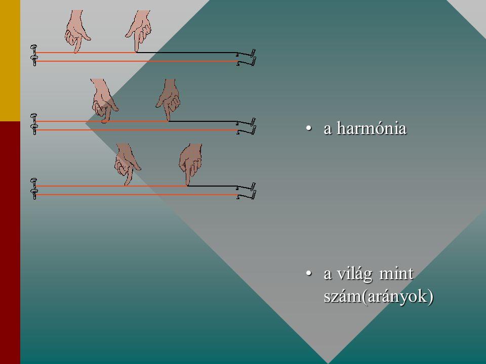 a harmónia a világ mint szám(arányok)