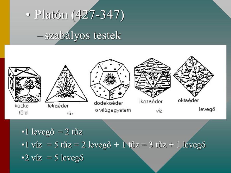 Platón (427-347) szabályos testek 1 levegő = 2 tűz