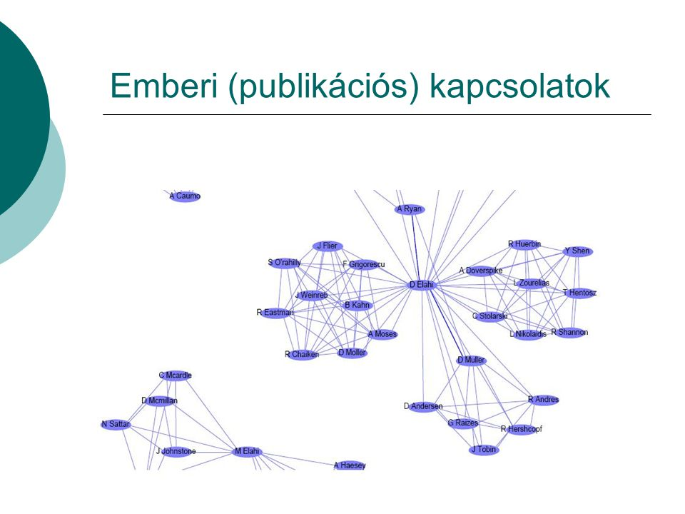 Emberi (publikációs) kapcsolatok