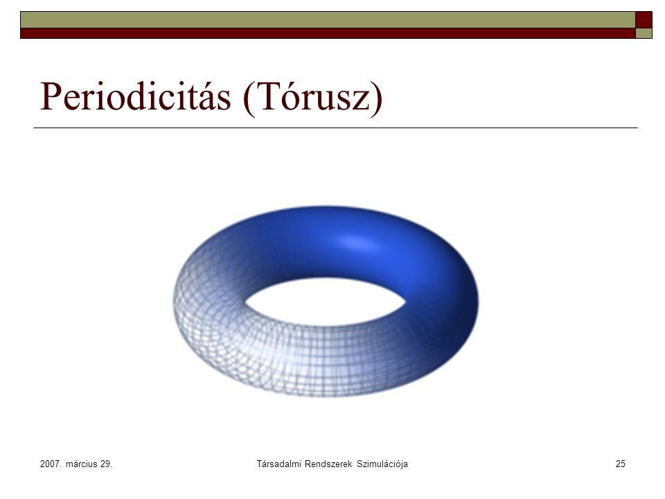 Periodicitás (Tórusz)