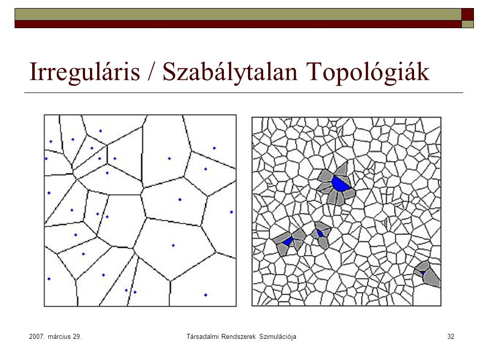 Irreguláris / Szabálytalan Topológiák