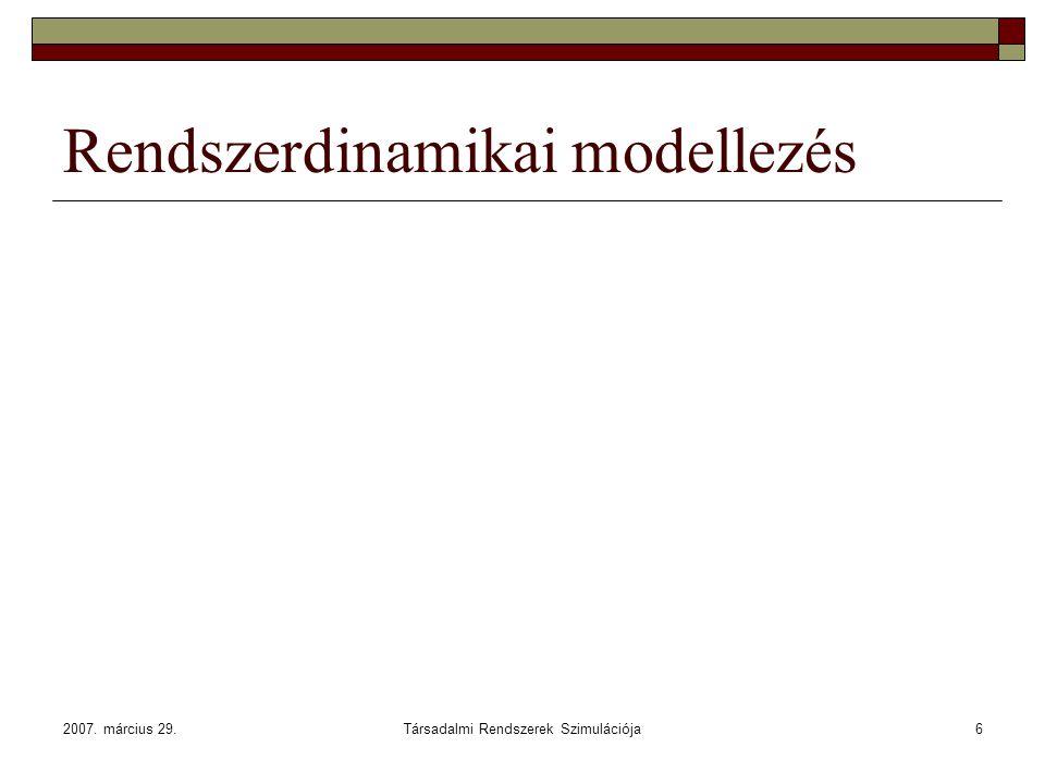Rendszerdinamikai modellezés