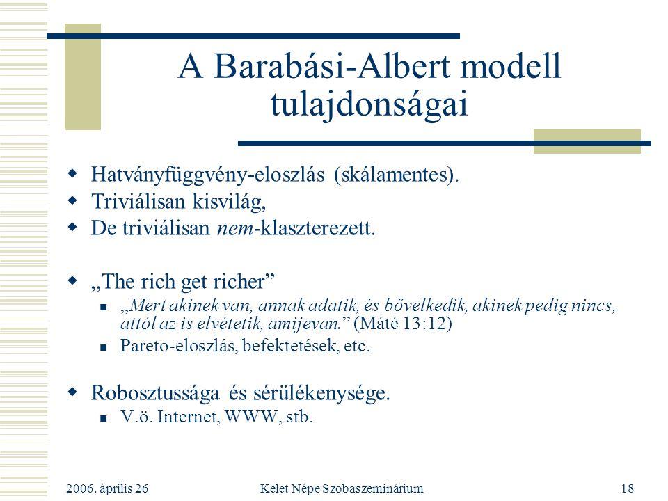 A Barabási-Albert modell tulajdonságai