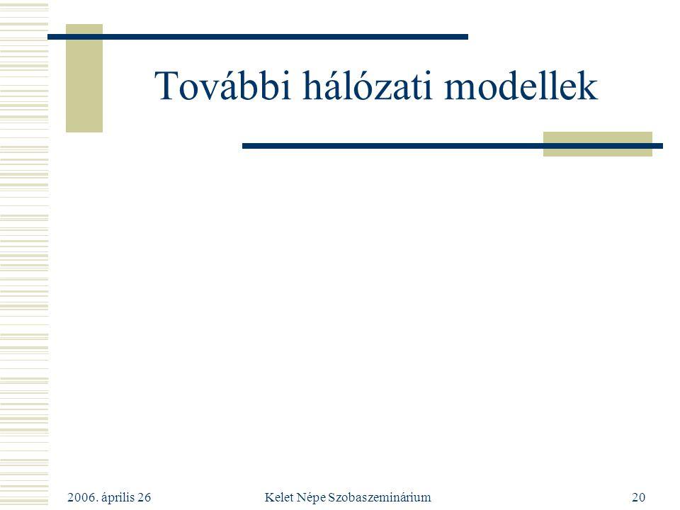 További hálózati modellek