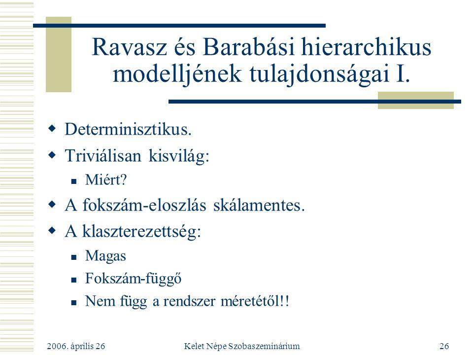 Ravasz és Barabási hierarchikus modelljének tulajdonságai I.