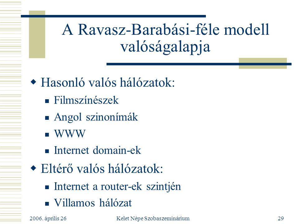 A Ravasz-Barabási-féle modell valóságalapja