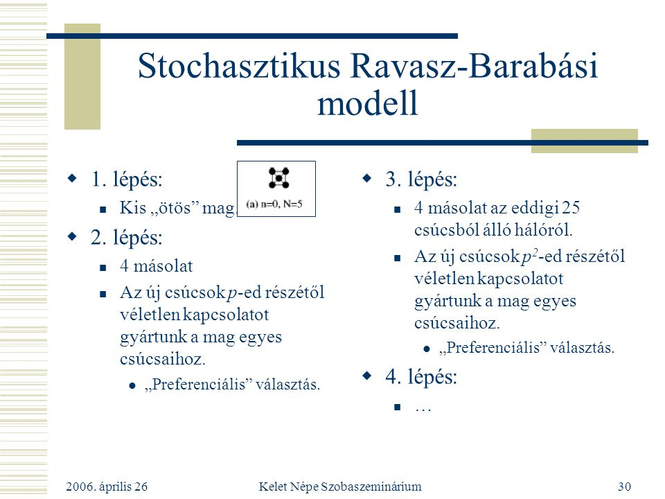 Stochasztikus Ravasz-Barabási modell