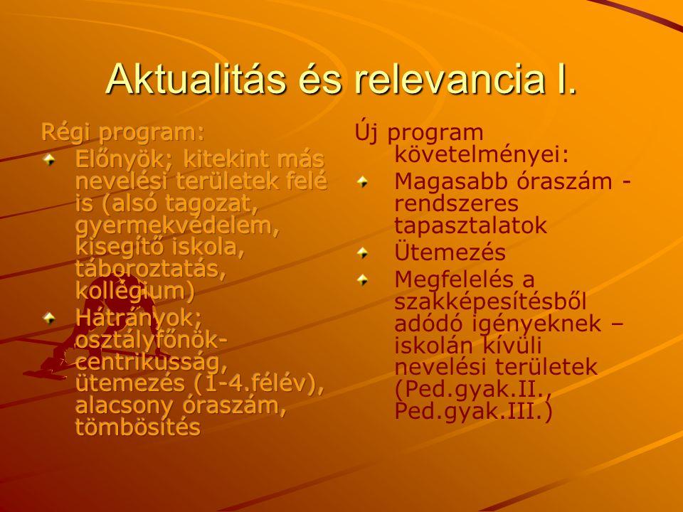 Aktualitás és relevancia I.