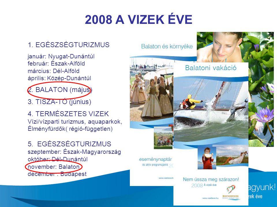 2008 A VIZEK ÉVE 1. EGÉSZSÉGTURIZMUS 2. BALATON (május)