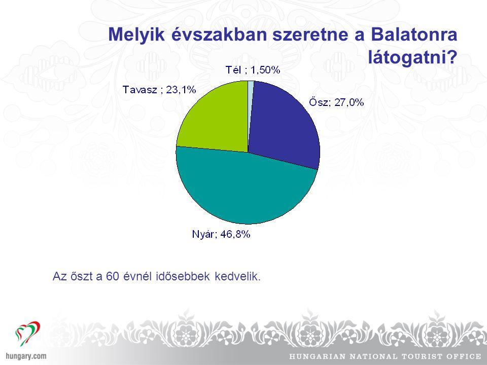 Melyik évszakban szeretne a Balatonra látogatni