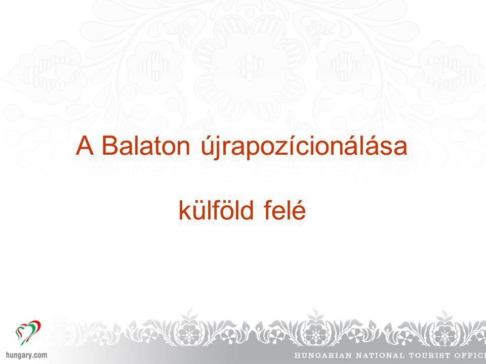 A Balaton újrapozícionálása külföld felé