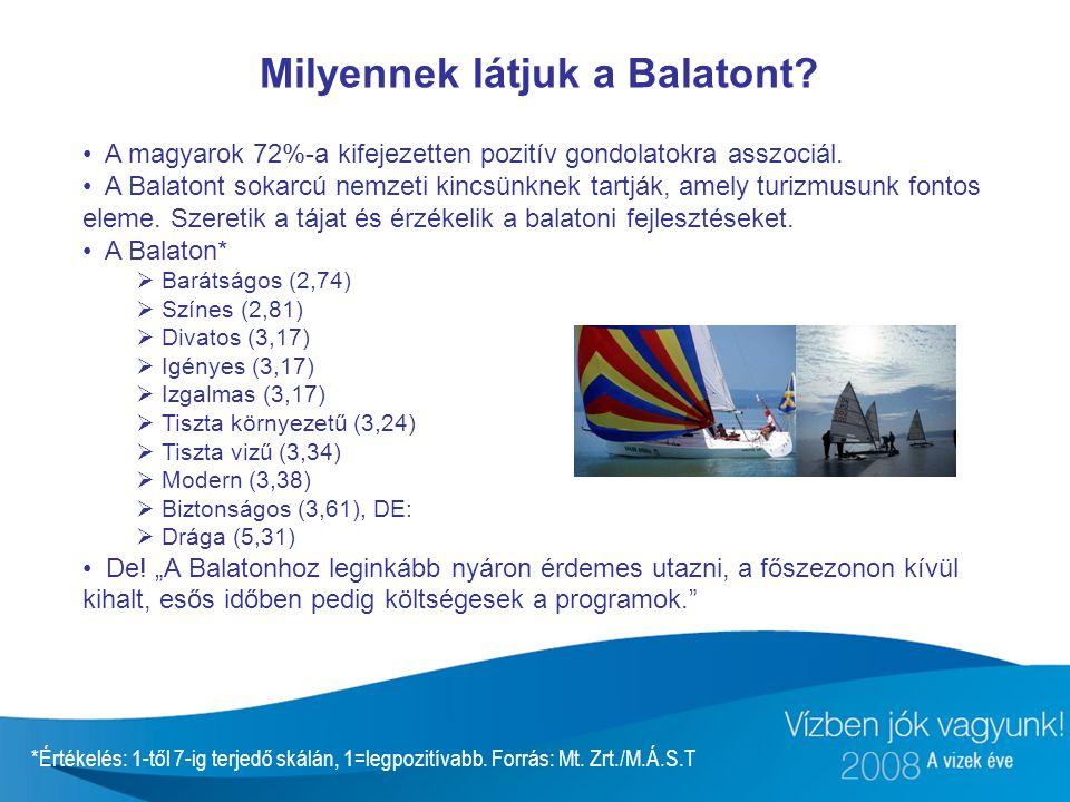 Milyennek látjuk a Balatont