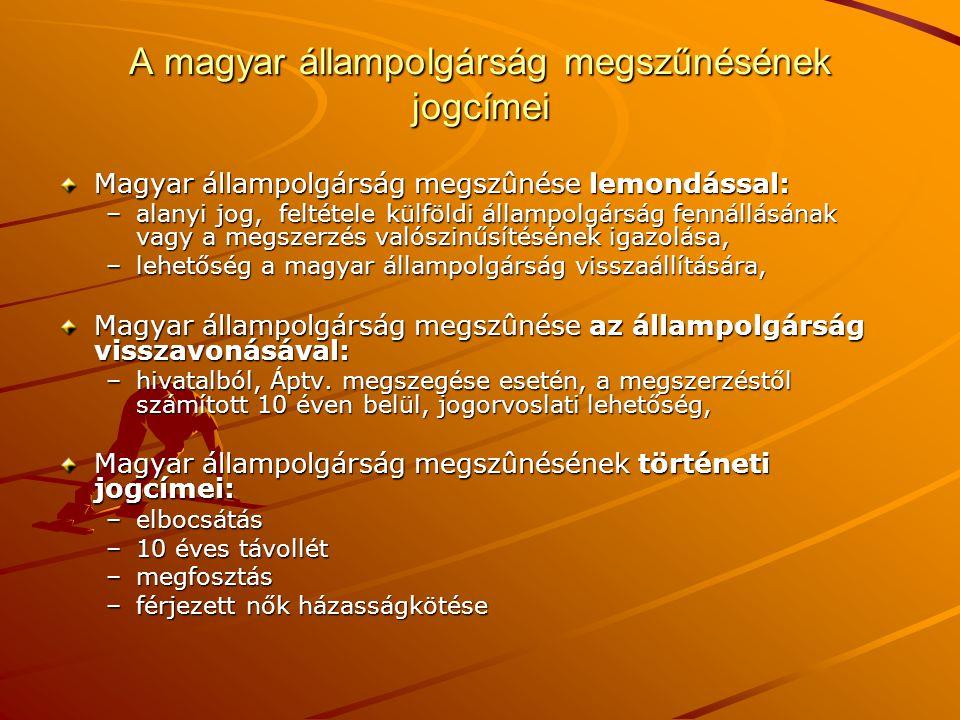 A magyar állampolgárság megszűnésének jogcímei