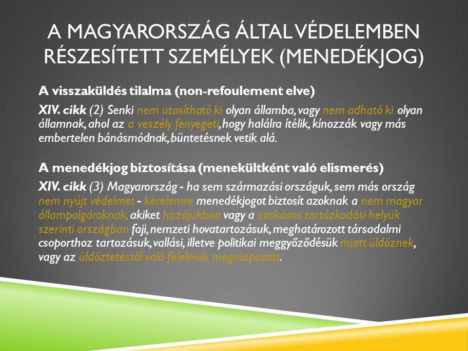 A Magyarország által védelemben részesített személyek (menedékjog)
