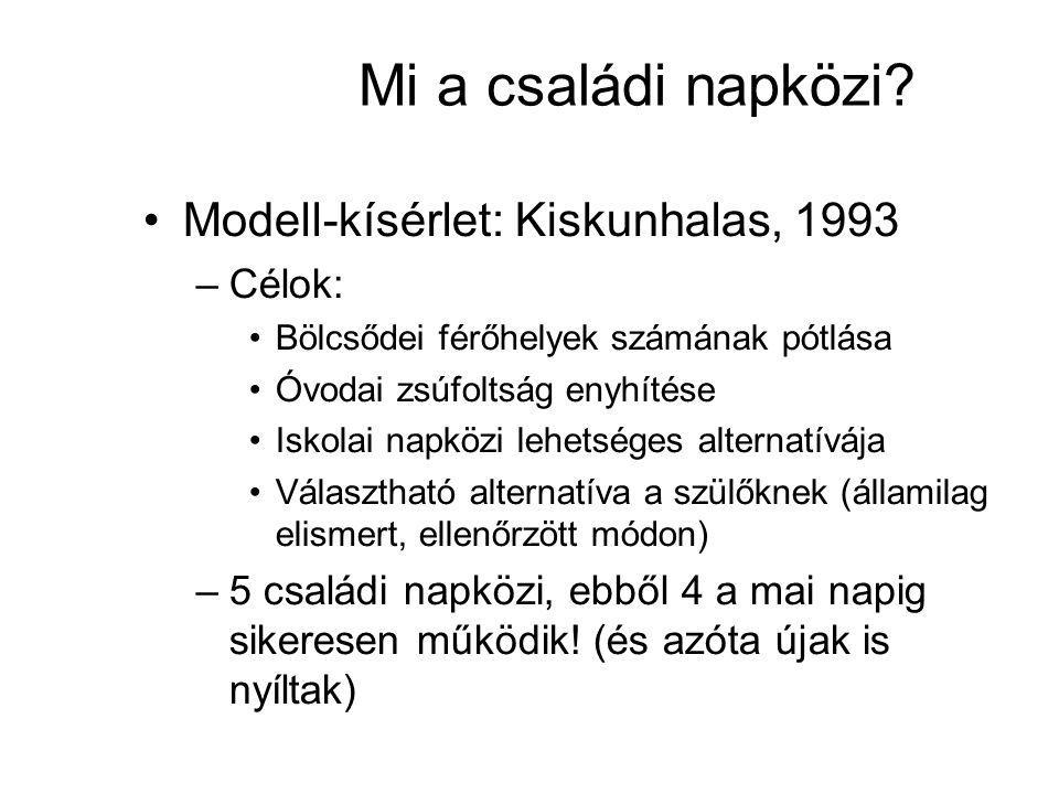 Mi a családi napközi Modell-kísérlet: Kiskunhalas, 1993 Célok: