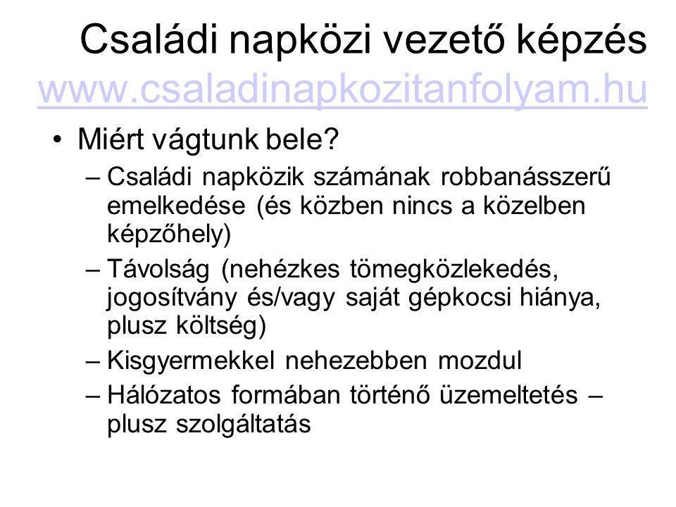 Családi napközi vezető képzés www.csaladinapkozitanfolyam.hu