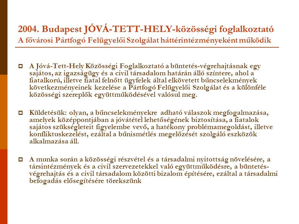 2004. Budapest JÓVÁ-TETT-HELY-közösségi foglalkoztató A fővárosi Pártfogó Felügyelői Szolgálat háttérintézményeként működik