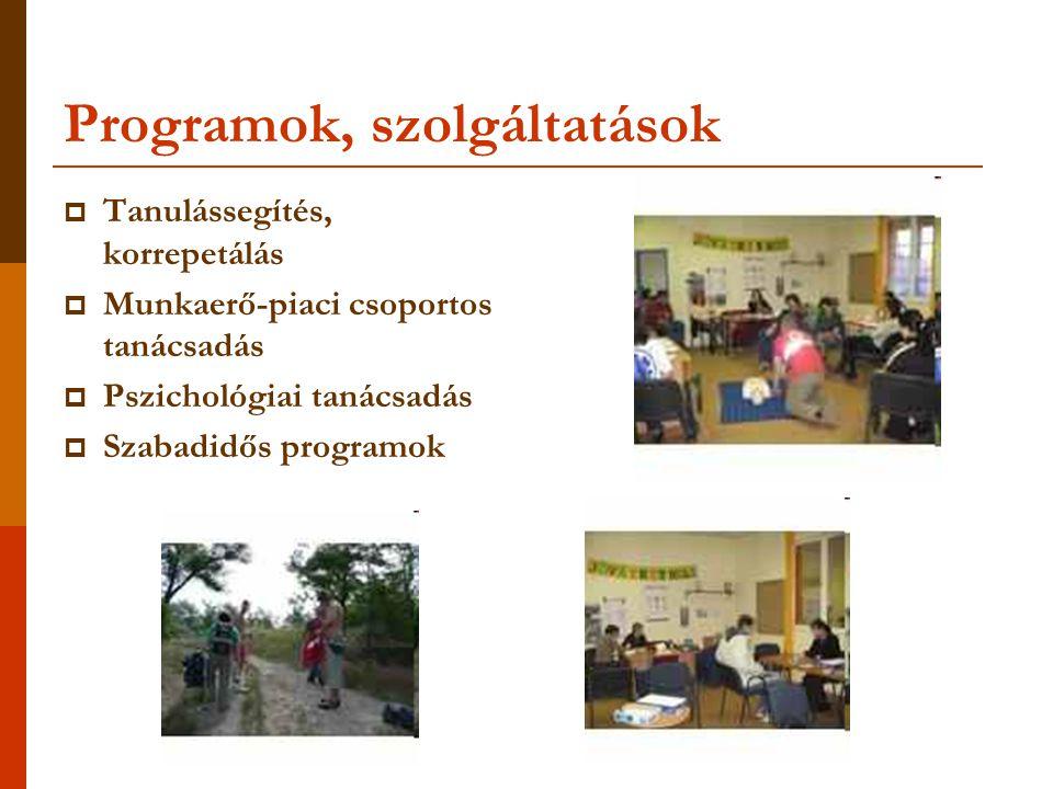 Programok, szolgáltatások