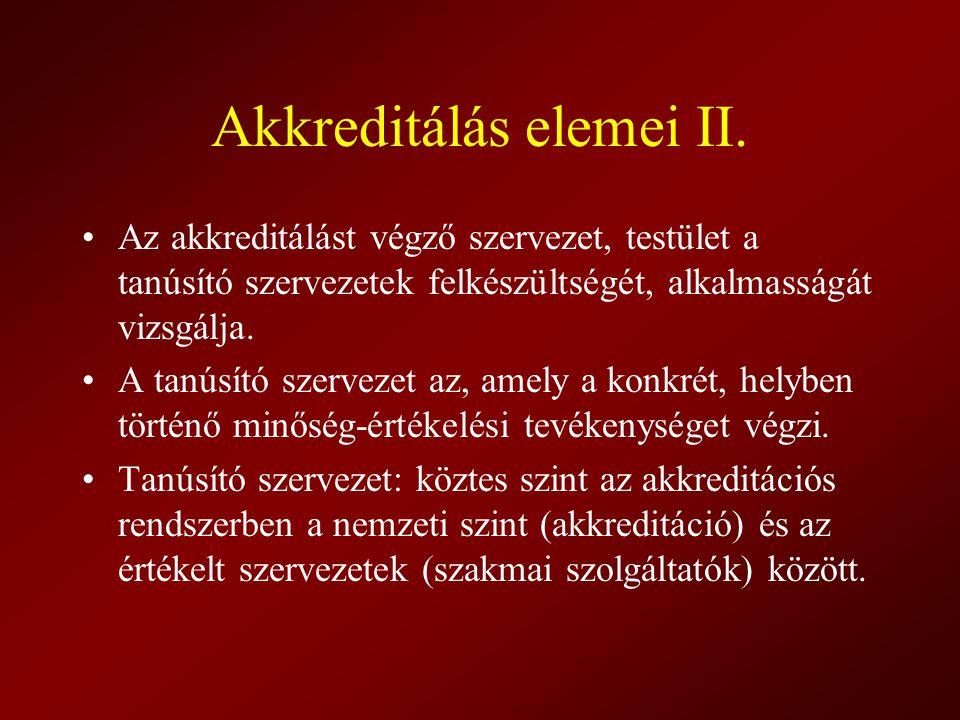 Akkreditálás elemei II.
