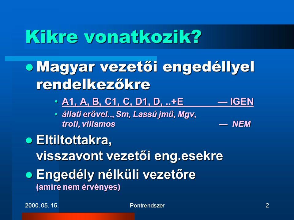 Kikre vonatkozik Magyar vezetői engedéllyel rendelkezőkre