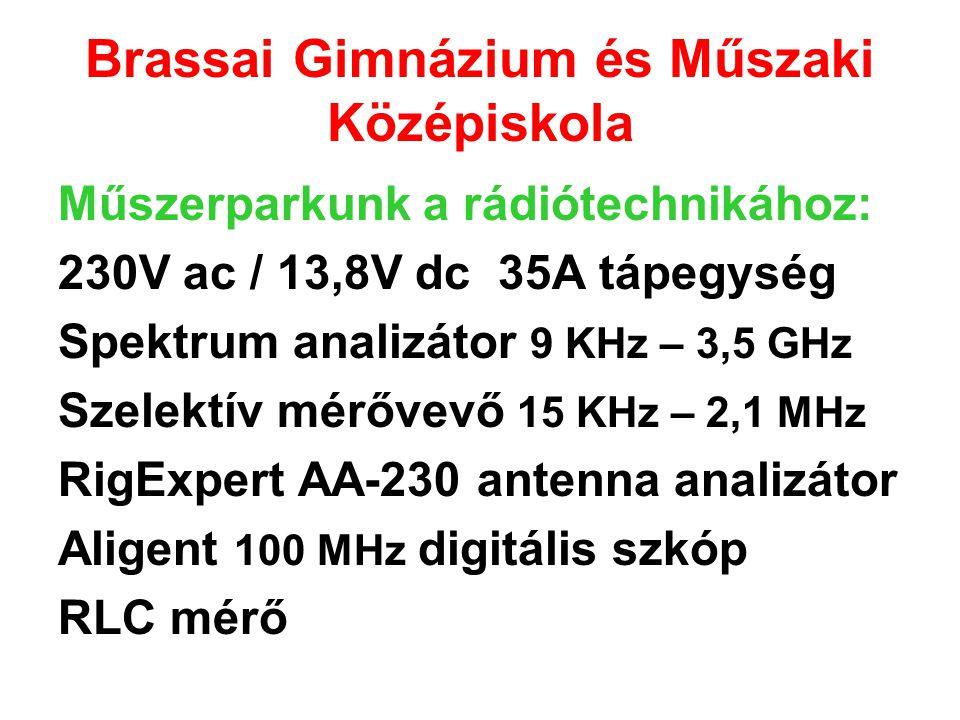 Brassai Gimnázium és Műszaki Középiskola