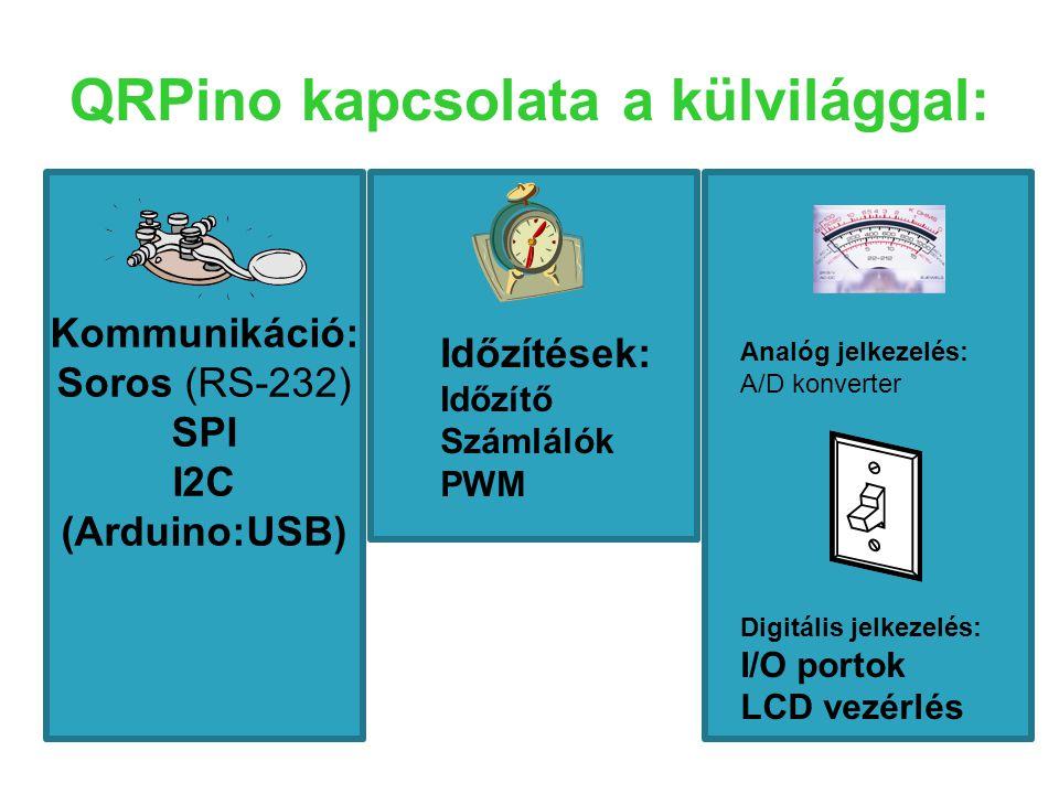 QRPino kapcsolata a külvilággal:
