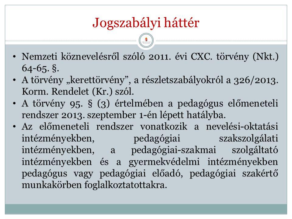 Jogszabályi háttér Nemzeti köznevelésről szóló 2011. évi CXC. törvény (Nkt.) 64-65. §.