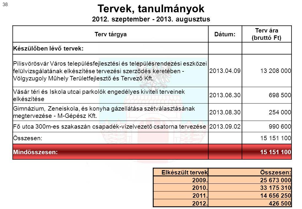 Tervek, tanulmányok 2012. szeptember - 2013. augusztus