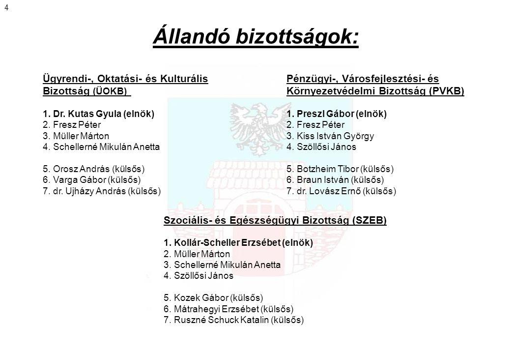 4 Állandó bizottságok: Ügyrendi-, Oktatási- és Kulturális Bizottság (ÜOKB) 1. Dr. Kutas Gyula (elnök)