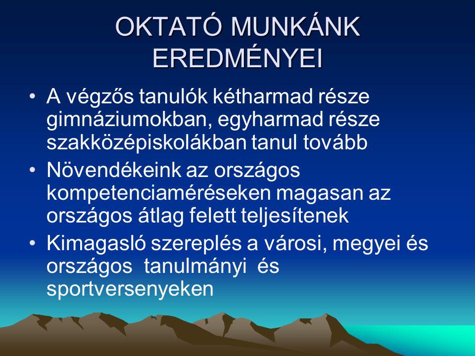 OKTATÓ MUNKÁNK EREDMÉNYEI