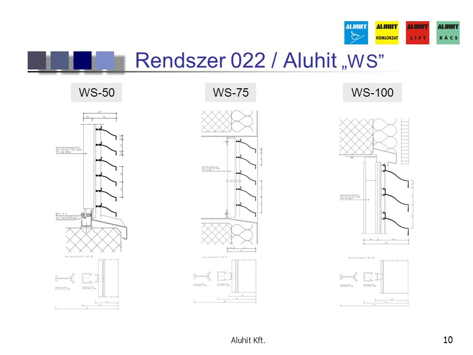 """Rendszer 022 / Aluhit """"WS WS-50 WS-75 WS-100 Aluhit Kft."""