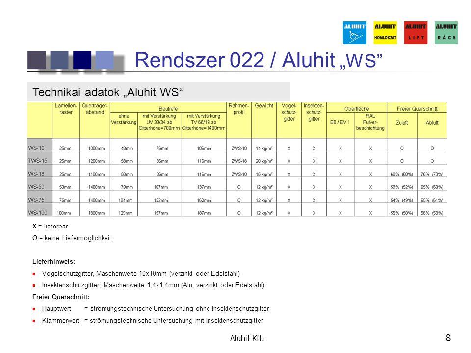 """Rendszer 022 / Aluhit """"WS Technikai adatok """"Aluhit WS Aluhit Kft."""