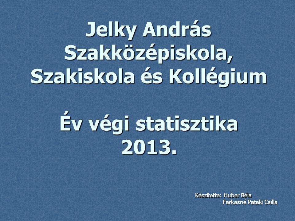 Jelky András Szakközépiskola, Szakiskola és Kollégium Év végi statisztika 2013.