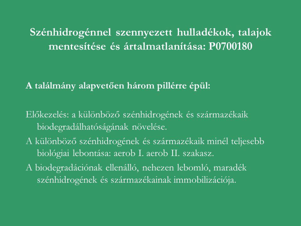 Szénhidrogénnel szennyezett hulladékok, talajok mentesítése és ártalmatlanítása: P0700180
