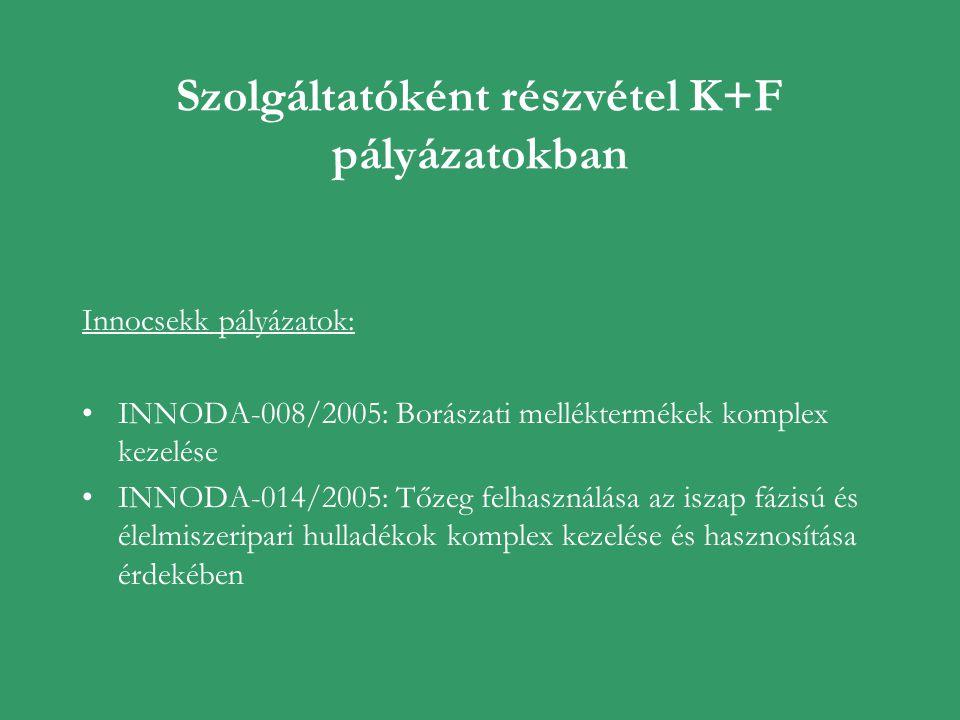 Szolgáltatóként részvétel K+F pályázatokban