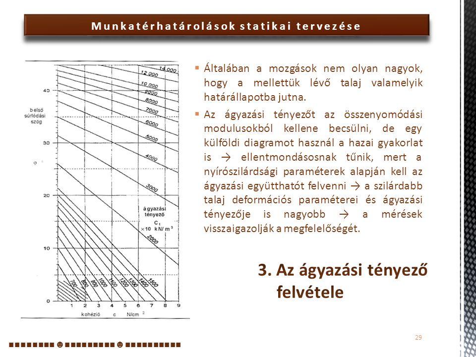 Munkatérhatárolások statikai tervezése