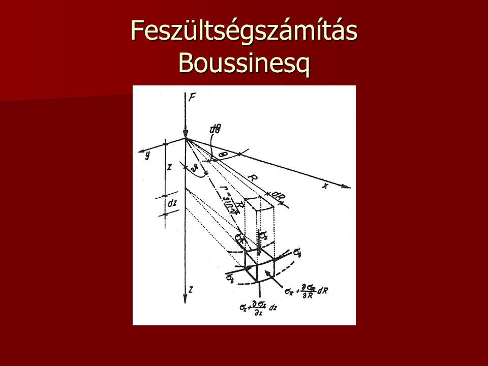 Feszültségszámítás Boussinesq