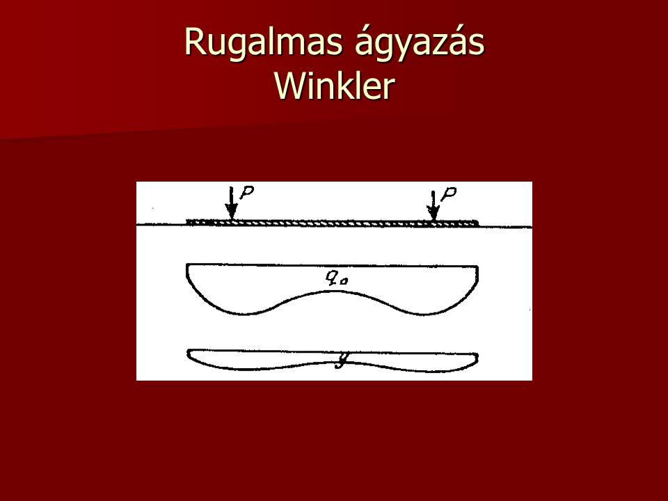 Rugalmas ágyazás Winkler