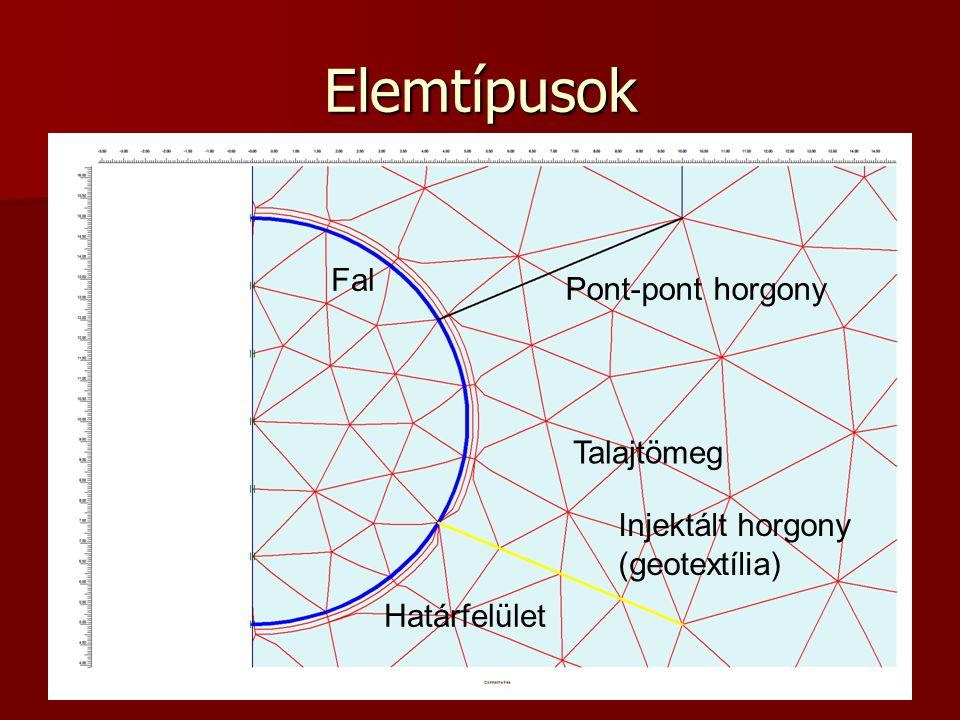 Elemtípusok Fal Pont-pont horgony Talajtömeg